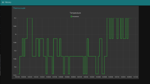 Node-RED Dashboard – Enterprise Thermocouple