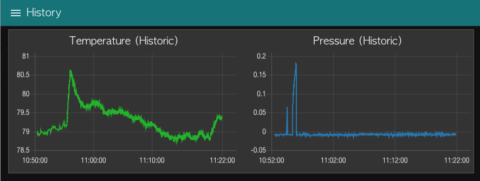 Node-RED Dashboard – AMS5812