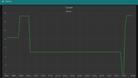 Node-RED Dashboard – Enterprise AC Current Monitor
